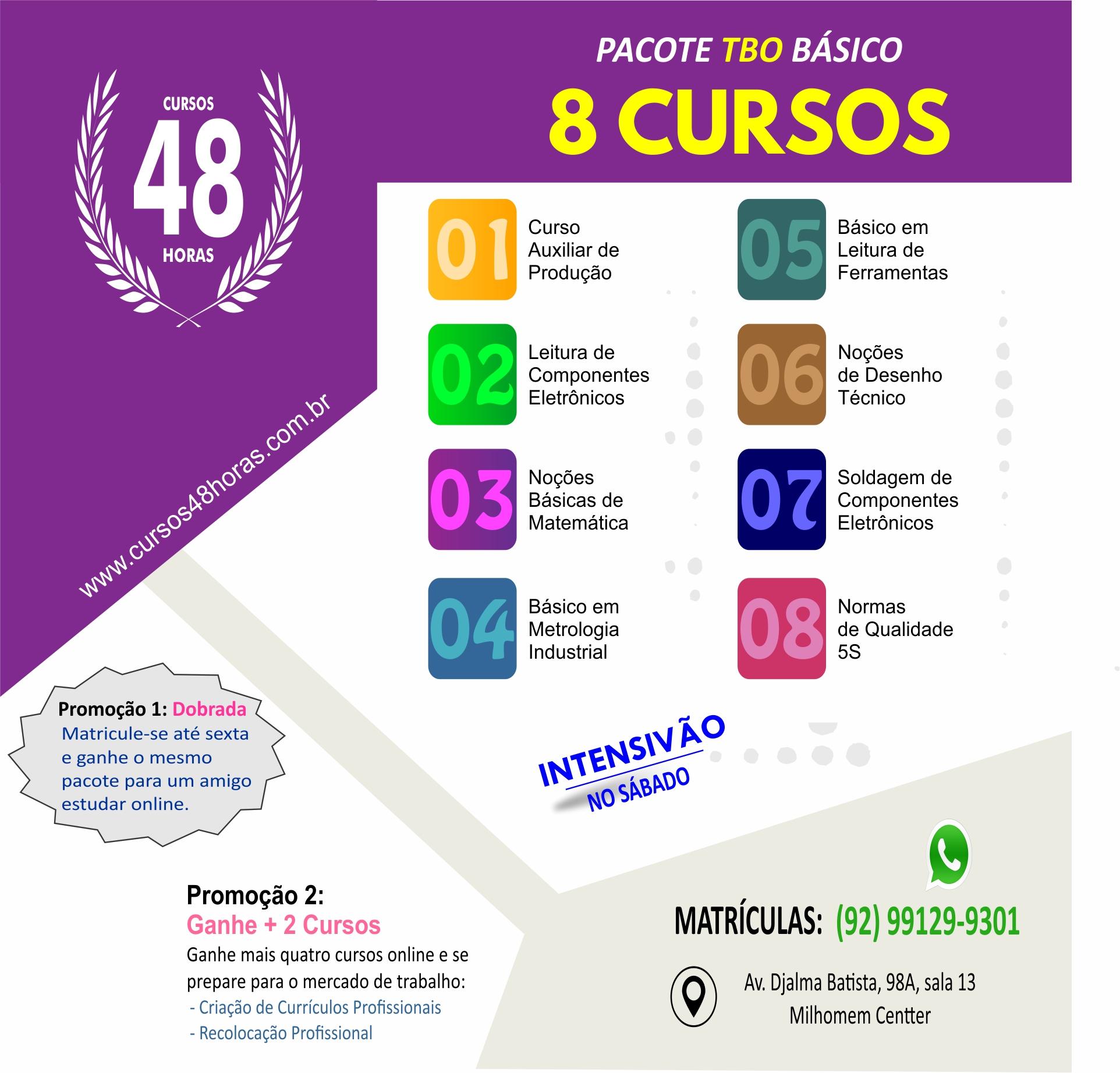 Pacote TBO Básico (8 cursos)